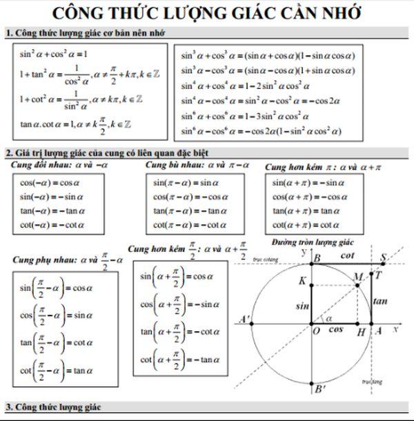 Bảng công thức lượng giác toán học