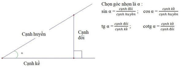 Tỉ số lượng giác của góc nhọn là kiến thức trọng tâm của toán hình học lớp 9