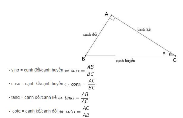 Công thức về tỉ số lượng giác của góc nhọn