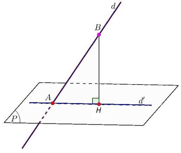 Góc giữa đường thẳng và mặt phẳng là góc giữa đường thẳng và hình chiếu vuông góc của nó lên trên mặt phẳng