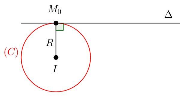 Viết phương trình đường tròn