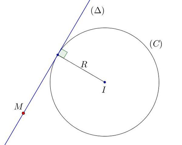 Phương trình tiếp tuyến đường tròn (C)