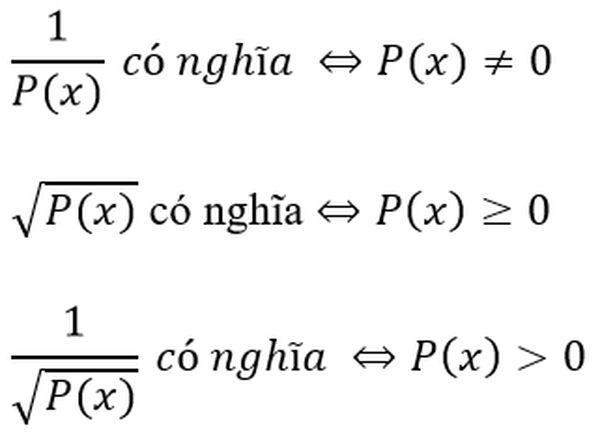 Phương pháp tìm tập xác định của hàm số phân thức